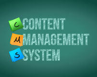 Content Management System Royalty Free Stock Photos