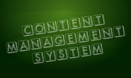 Content management system over green blackboard Royalty Free Stock Images