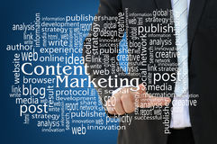 Free Content Marketing Concept Royalty Free Stock Image - 36264206