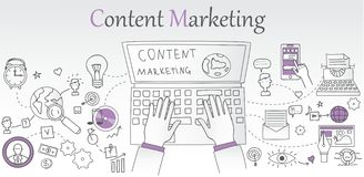 Content marketing concept banner. Doodle line design of web banner templates with outline icons of content marketing. Modern vector illustration concept for Royalty Free Stock Photography