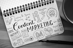 Free CONTENT MARKETING Hand-lettered Sketch Notes Stock Image - 118697261