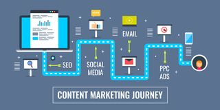 Free Content Marketing Journey, Road Map Of Successful Content Marketing Plan, Infographic, Concept. Flat Design Marketing Vector Illus Stock Photography - 109201882