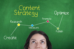 Content Marketing Strategy Stock Image