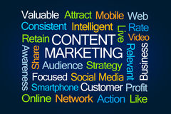 Content Marketing Word Cloud Royalty Free Stock Photos