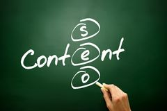 Content SEO concept, business strategy Royalty Free Stock Photos