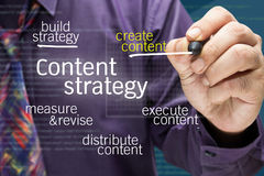 Content strategy. Businessman writing Content strategy concept on screen Royalty Free Stock Photo