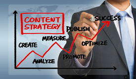 Content strategy concept. Chart handwritting by businessman Royalty Free Stock Photography