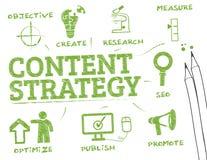 Content strategy concept Stock Photos