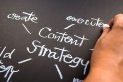 Content Strategy Stock Image