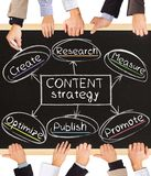 Content Strategy Royalty Free Stock Photos