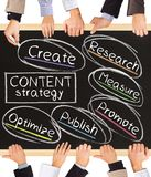 Content Strategy Stock Images