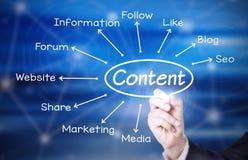 contenu Image stock