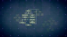 Contexto olográfico de los algoritmos con los gráficos stock de ilustración