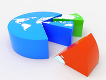 Continent pie chart. 3d illustration of a world chart on a white background Royalty Free Stock Images