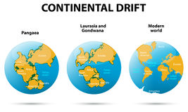 Continental drift. On the planet Earth. Pangaea, Laurasia, Gondwana, modern continents Royalty Free Stock Images