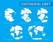 Continental drift. Vector illustration of mainlands on the planet Earth in different periods from 250 MYA to Present. In flat style. Pangaea, Laurasia, Gondwana stock illustration