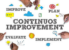 CONTINUOS IMPROVEMENT Stock Image