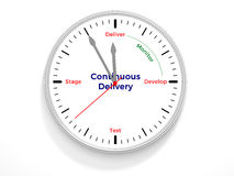 Continuous Delivery Stock Photo