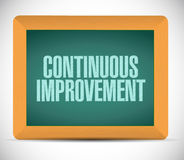 Continuous improvement board sign concept Royalty Free Stock Images