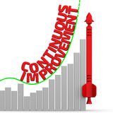 Continuous improvement. Business concept. Graph of rapid growth and red inscription CONTINUOUS IMPROVEMENT. Business concept. 3D Illustration Stock Image