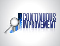 Continuous improvement business graph. Illustration design over a white background Royalty Free Stock Images