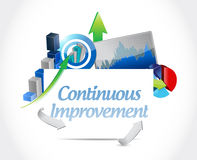 Continuous improvement business Stock Photo