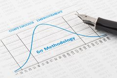 Continuous Improvement. In business with Six Sigma Methodology stock photo
