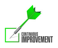 Continuous improvement check dart sign concept Stock Image