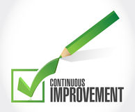 continuous improvement check mark sign concept Royalty Free Stock Photography