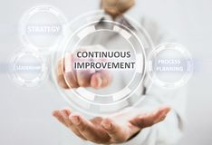 Continuous Improvement Concept. On Virtual Screen Royalty Free Stock Image