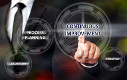 Continuous Improvement Concept Royalty Free Stock Photography
