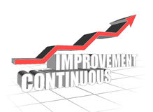 Continuous Improvement. 3d illustration of continuous improvement concept Royalty Free Stock Photo