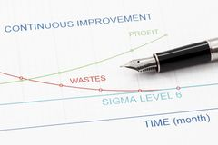 Continuous Improvement. Efficiency of Continuous Improvement is shown by graphics stock image