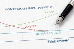 Continuous Improvement. Efficiency of Continuous Improvement is shown by graphics Stock Photos