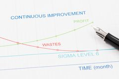 Continuous Improvement. Efficiency of Continuous Improvement is shown by graphics Stock Photo