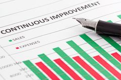 Continuous Improvement. Increase in production, reduction in expenses and Continuous Improvement royalty free stock images