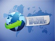 Continuous improvement international sign Stock Image
