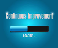 Continuous improvement loading bar sign concept Stock Photo