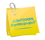Continuous improvement memo sign concept Stock Images
