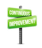 Continuous improvement road sign concept Royalty Free Stock Image