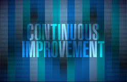 Continuous improvement sign concept Royalty Free Stock Photography