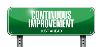 Continuous improvement street sign concept Stock Images