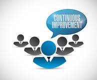 Continuous improvement teamwork sign concept Royalty Free Stock Photo
