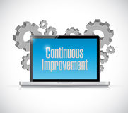 Continuous improvement tech computer sign concept Royalty Free Stock Photo