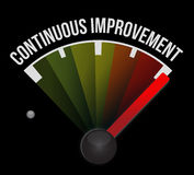 Continuous improvement to the max sign concept Royalty Free Stock Image