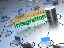 Continuous Integration Stock Images