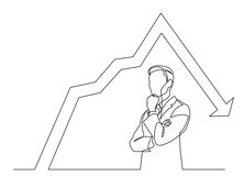 Continuous line drawing of businessman thinking hard about decreasing graph. Vector linear monochrome style illustration vector illustration