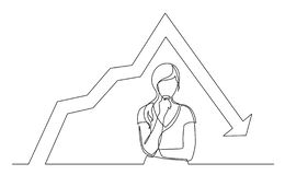Continuous line drawing of woman confused thinking about decreasing graph. Vector linear monochrome style illustration royalty free illustration