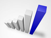 Continuous rise in performance on a graph Royalty Free Stock Photo