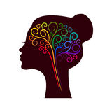 Contour drawing of brain over female head silhouette Royalty Free Stock Photo